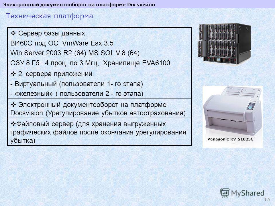 15 Сервер базы данных. Bl460C под ОС VmWare Esx 3.5 Win Server 2003 R2 (64) MS SQL V.8 (64) ОЗУ 8 Гб. 4 проц. по 3 Мгц, Хранилище EVA6100 2 сервера приложений. - Виртуальный (пользователи 1- го этапа) - «железный» ( пользователи 2 - го этапа) Электро