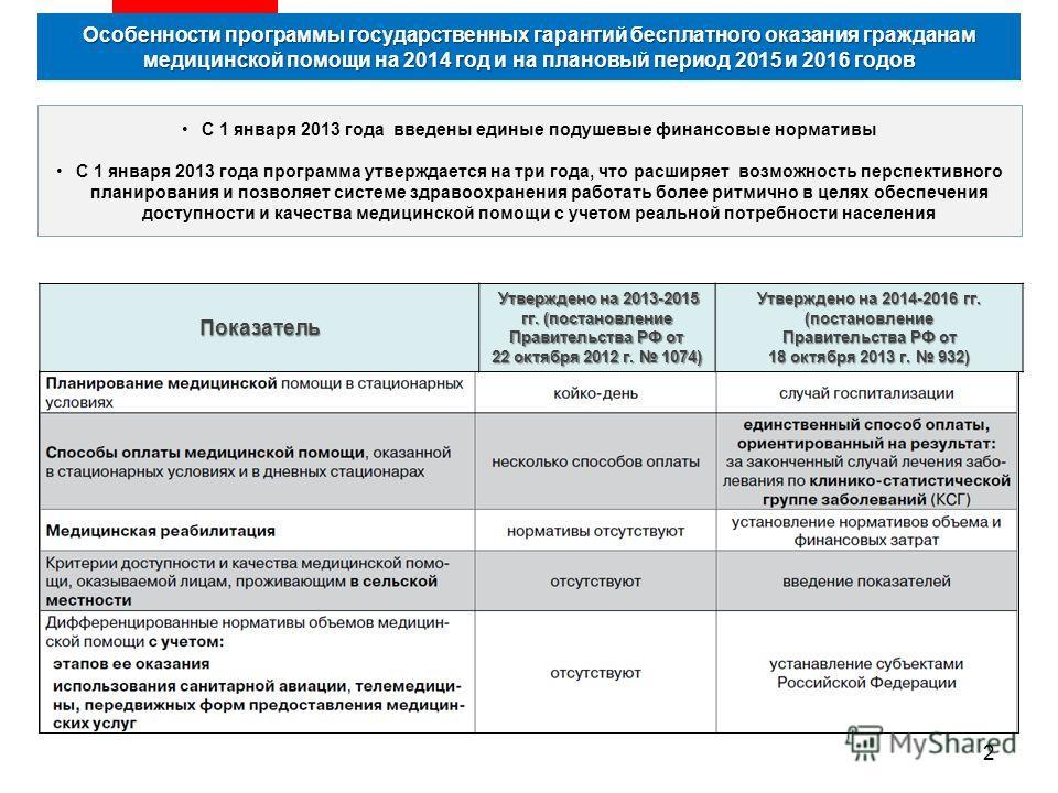 Особенности программы государственных гарантий бесплатного оказания гражданам медицинской помощи на 2014 год и на плановый период 2015 и 2016 годов С 1 января 2013 года введены единые подушевые финансовые нормативы С 1 января 2013 года программа утве