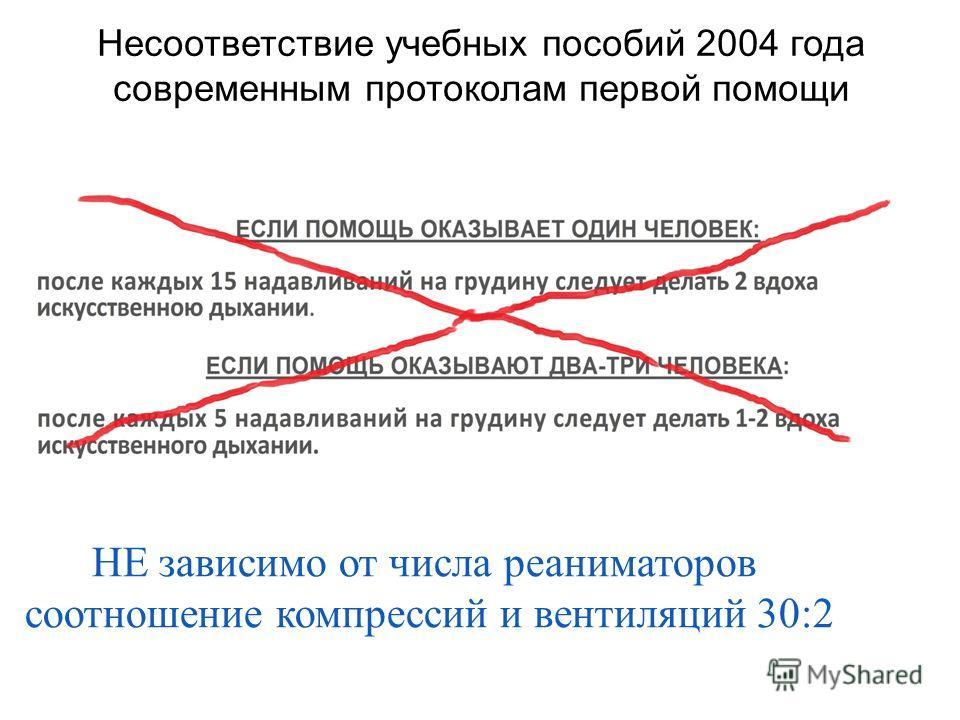 Несоответствие учебных пособий 2004 года современным протоколам первой помощи НЕ зависимо от числа реаниматоров соотношение компрессий и вентиляций 30:2