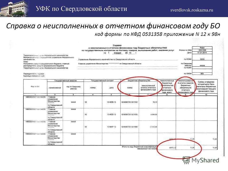 Справка о неисполненных в отчетном финансовом году БО код формы по КФД 0531358 приложение N 12 к 98 н