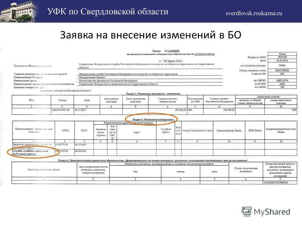 Заявка на внесение изменений в БО