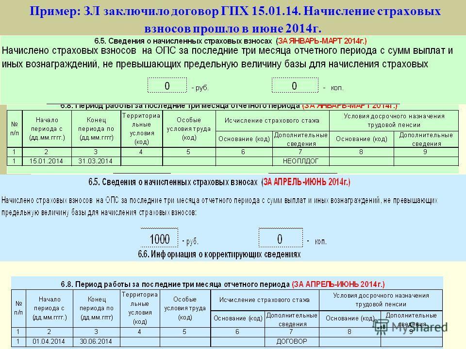 Пример: ЗЛ заключило договор ГПХ 15.01.14. Начисление страховых взносов прошло в июне 2014 г.