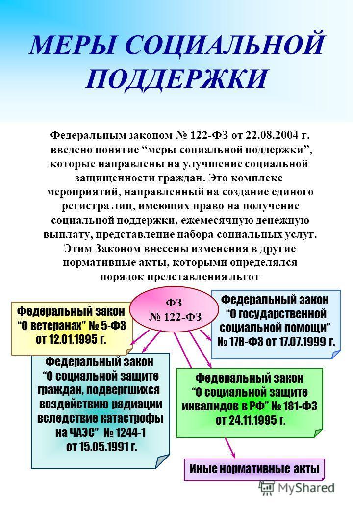 закон красноярского края о социальных гарантиях инвалидов Иркутской