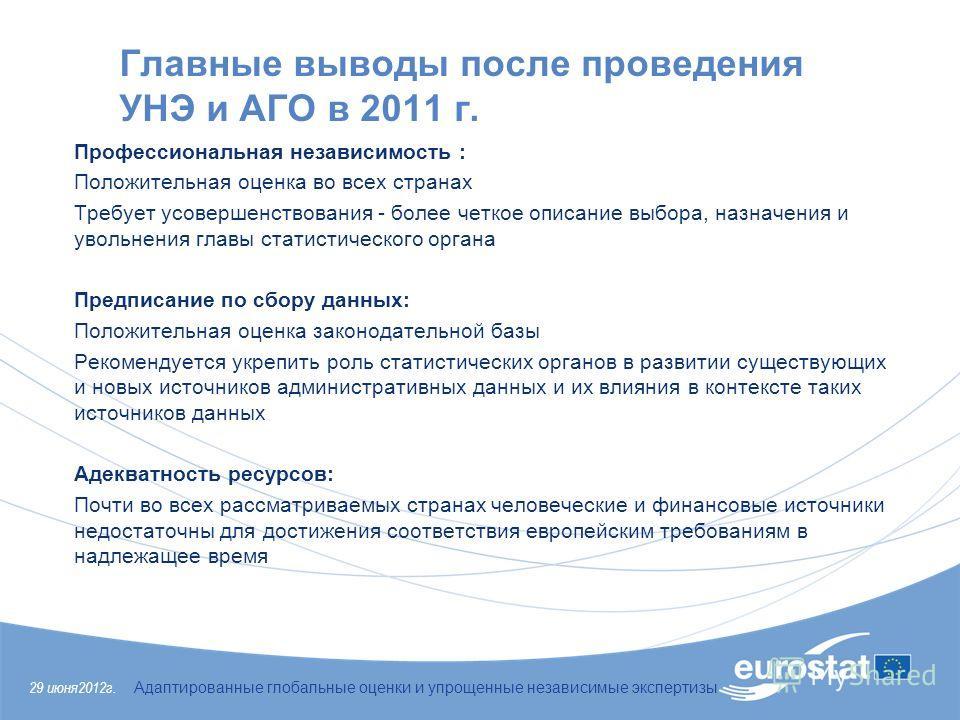 29 июня 2012 г. Адаптированные глобальные оценки и упрощенные независимые экспертизы Главные выводы после проведения УНЭ и АГО в 2011 г. Профессиональная независимость : Положительная оценка во всех странах Требует усовершенствования - более четкое о