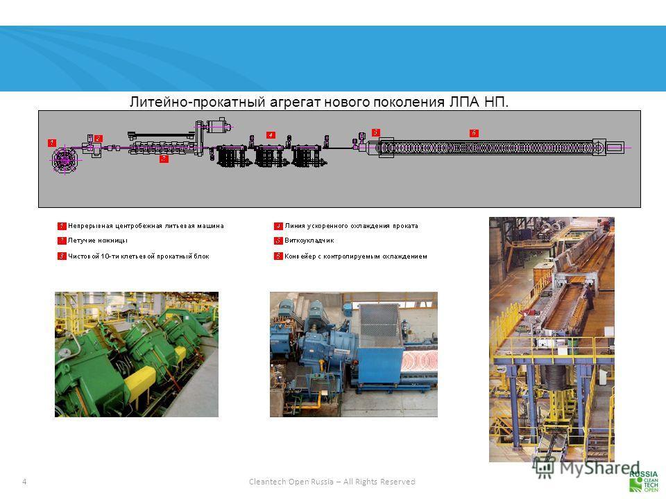 4 Cleantech Open Russia – All Rights Reserved Литейно-прокатный агрегат нового поколения ЛПА НП.