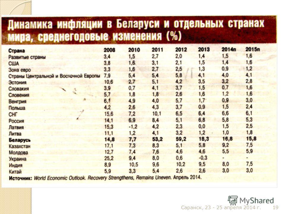 Саранск, 23 - 25 апреля 2014 г. 19