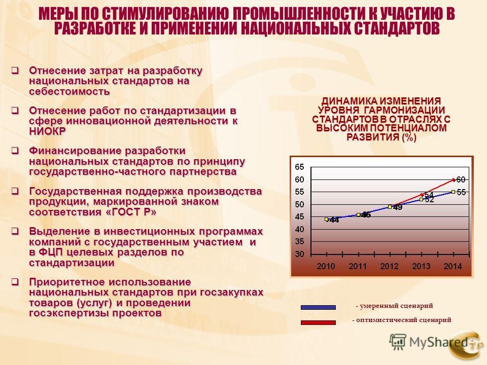 МЕРЫ ПО СТИМУЛИРОВАНИЮ ПРОМЫШЛЕННОСТИ К УЧАСТИЮ В РАЗРАБОТКЕ И ПРИМЕНЕНИИ НАЦИОНАЛЬНЫХ СТАНДАРТОВ Отнесение затрат на разработку национальных стандартов на себестоимость Отнесение затрат на разработку национальных стандартов на себестоимость Отнесени