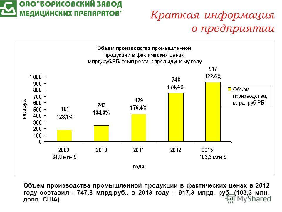 Краткая информация о предприятии Объем производства промышленной продукции в фактических ценах в 2012 году составил - 747,8 млрд.руб., в 2013 году – 917,3 млрд. руб. (103,3 млн. долл. США)