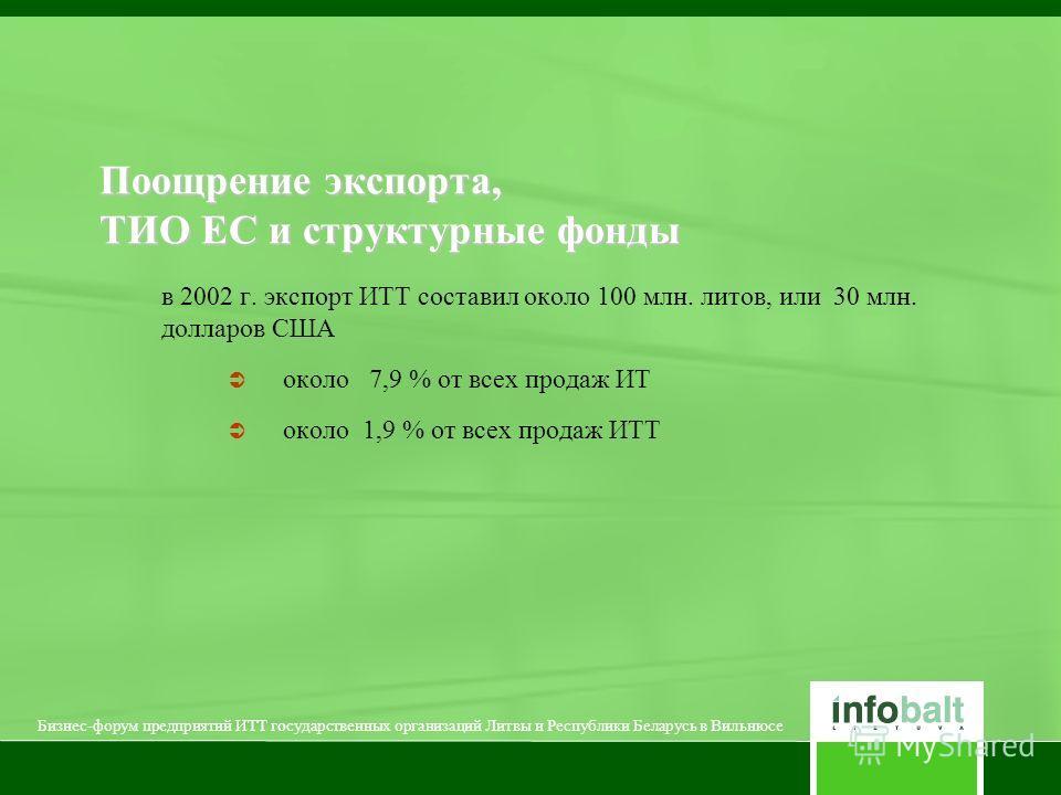 Поощрение экспорта, ТИО ЕС и структурные фонды в 2002 г. экспорт ИТТ составил около 100 млн. литов, или 30 млн. долларов США около 7,9 % от всех продаж ИТ около 1,9 % от всех продаж ИTT Бизнес-форум предприятий ИТТ государственных организаций Литвы и
