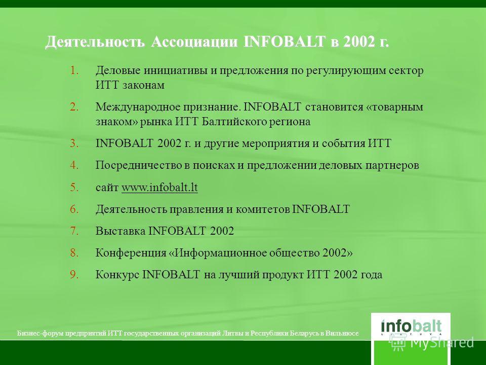 Деятельность Ассоциации INFOBALT в 2002 г. 1. Деловые инициативы и предложения по регулирующим сектор ИТТ законам 2. Международное признание. INFOBALT становится «товарным знаком» рынка ИТТ Балтийского региона 3. INFOBALT 2002 г. и другие мероприятия
