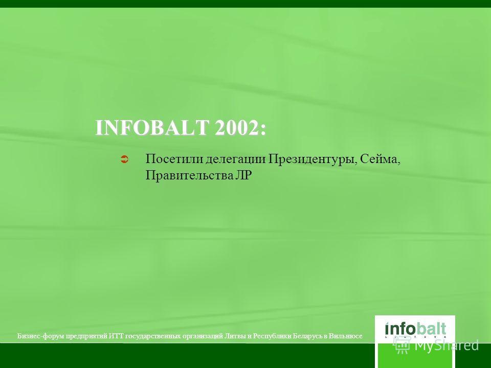 INFOBALT 2002: Посетили делегации Президентуры, Сейма, Правительства ЛР Бизнес-форум предприятий ИТТ государственных организаций Литвы и Республики Беларусь в Вильнюсе
