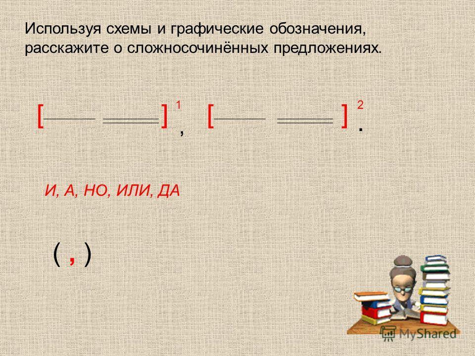 Используя схемы и графические обозначения, расскажите о сложносочинённых предложениях. [ ] 1, [] 2. И, А, НО, ИЛИ, ДА (, )