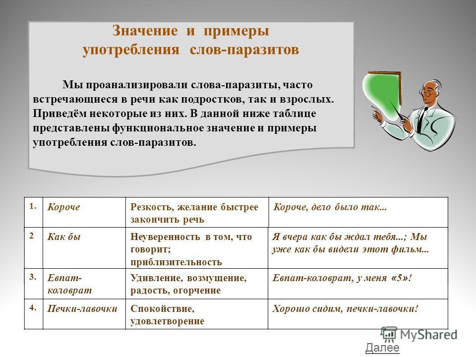 Значение и примеры употребления слов-паразитов Мы проанализировали слова-паразиты, часто встречающиеся в речи как подростков, так и взрослых. Приведём некоторые из них. В данной ниже таблице представлены функциональное значение и примеры употребления