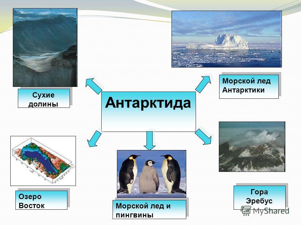 Озеро Восток Озеро Восток Антарктида Сухие долины Морской лед Антарктики Гора Эребус Морской лед и пингвины