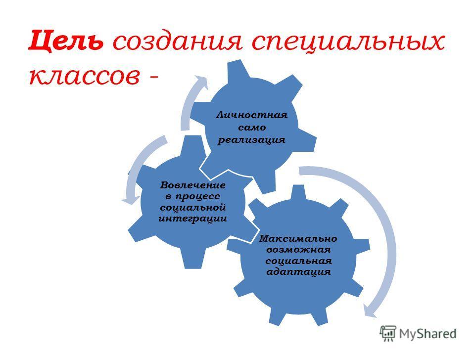 Цель создания специальных классов - Максимально возможная социальная адаптация Вовлечение в процесс социальной интеграции Личностная само реализация