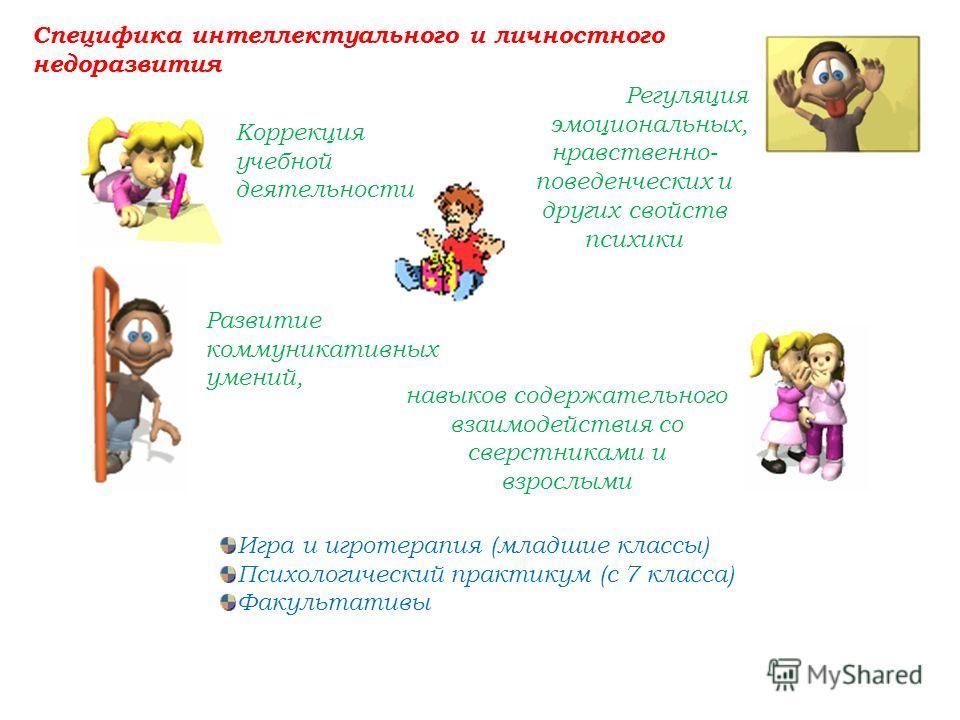 Коррекция учебной деятельности Развитие коммуникативных умений, навыков содержательного взаимодействия со сверстниками и взрослыми Регуляция эмоциональных, нравственно- поведенческих и других свойств психики Игра и игротерапия (младшие классы) Психол