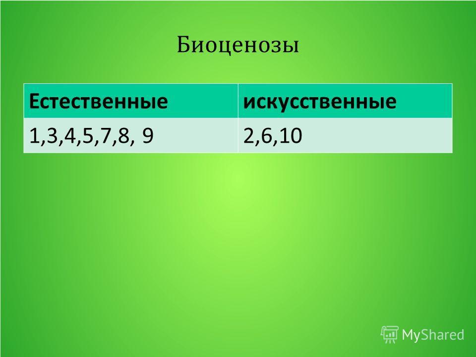 Биоценозы Естественныеискусственные 1,3,4,5,7,8, 92,6,10