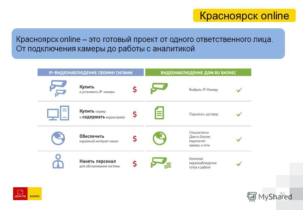 20 Красноярск online Красноярск online – это готовый проект от одного ответственного лица. От подключения камеры до работы с аналитикой