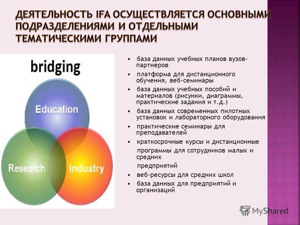 база данных учебных планов вузов- партнеров платформа для дистанционного обучения, веб-семинары база данных учебных пособий и материалов (рисунки, диаграммы, практические задания и т.д.) база данных современных пилотных установок и лабораторного обор