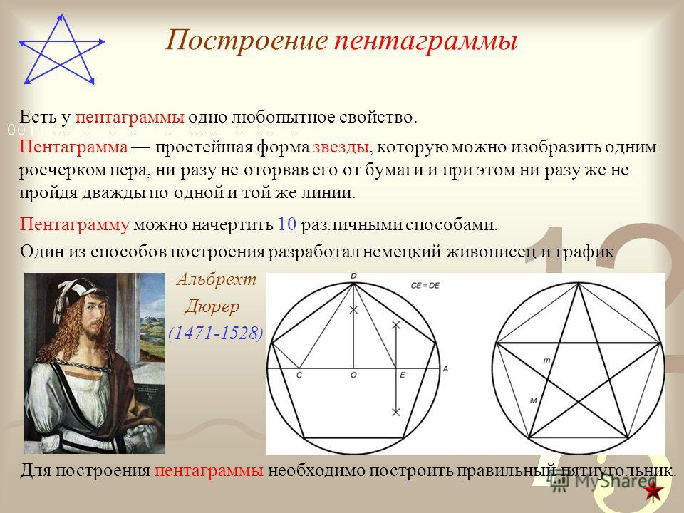 Построение пентаграммы Есть у пентаграммы одно любопытное свойство. Пентаграмма простейшая форма звезды, которую можно изобразить одним росчерком пера, ни разу не оторвав его от бумаги и при этом ни разу же не пройдя дважды по одной и той же линии. П