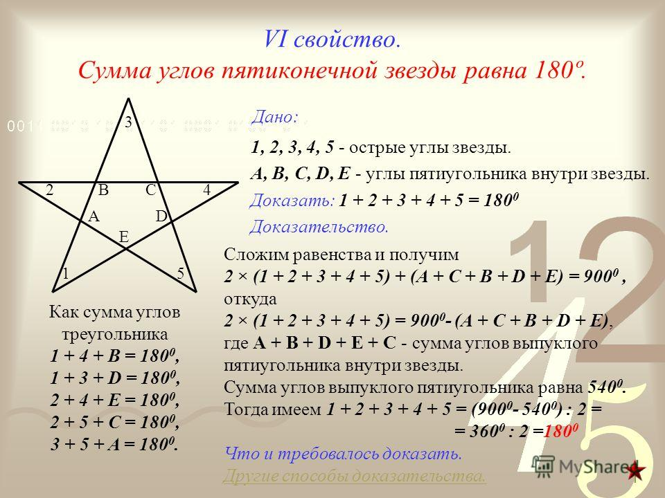 VI свойство. Cумма углов пятиконечной звезды равна 180º. Дано: 1, 2, 3, 4, 5 - острые углы звезды. А, В, С, D, Е - углы пятиугольника внутри звезды. Доказать: 1 + 2 + 3 + 4 + 5 = 180 0 Доказательство. Сложим равенства и получим 2 × (1 + 2 + 3 + 4 + 5
