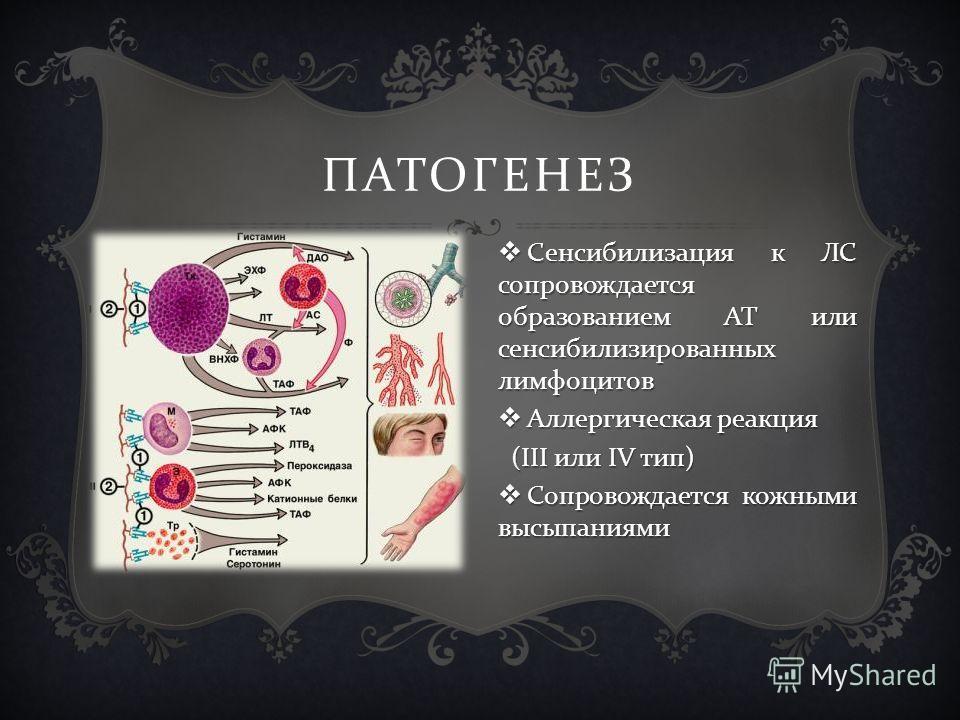 ПАТОГЕНЕЗ Сенсибилизация к ЛС сопровождается образованием AT или сенсибилизированных лимфоцитов Сенсибилизация к ЛС сопровождается образованием AT или сенсибилизированных лимфоцитов Аллергическая реакция Аллергическая реакция (III или IV тип ) (III и