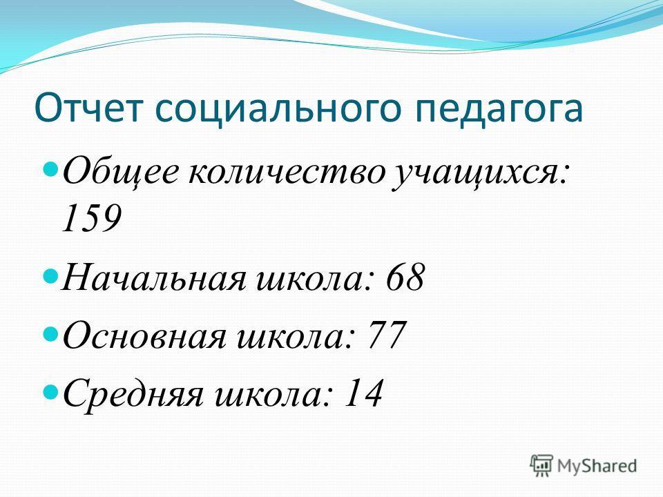 Отчет социального педагога Общее количество учащихся: 159 Начальная школа: 68 Основная школа: 77 Средняя школа: 14
