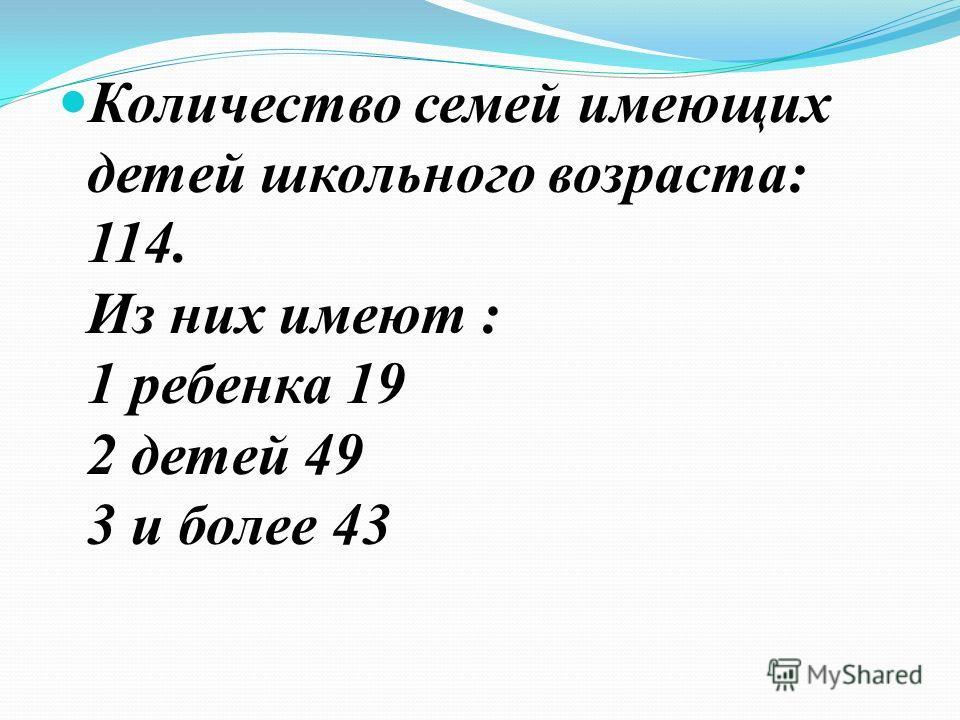 Количество семей имеющих детей школьного возраста: 114. Из них имеют : 1 ребенка 19 2 детей 49 3 и более 43