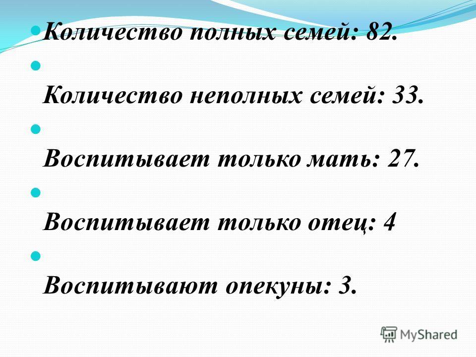 Количество полных семей: 82. Количество неполных семей: 33. Воспитывает только мать: 27. Воспитывает только отец: 4 Воспитывают опекуны: 3.
