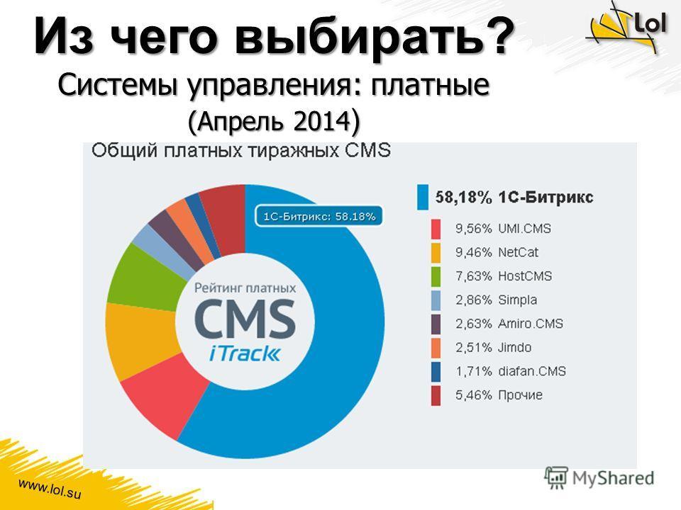 www.lol.su Из чего выбирать? Системы управления: платные (Апрель 2014 )