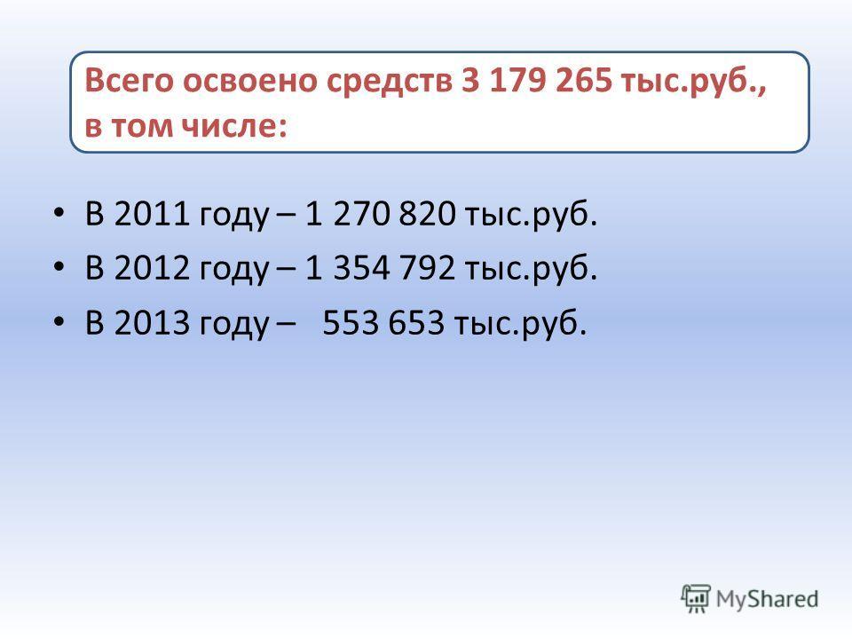 В 2011 году – 1 270 820 тыс.руб. В 2012 году – 1 354 792 тыс.руб. В 2013 году – 553 653 тыс.руб. Всего освоено средств 3 179 265 тыс.руб., в том числе: