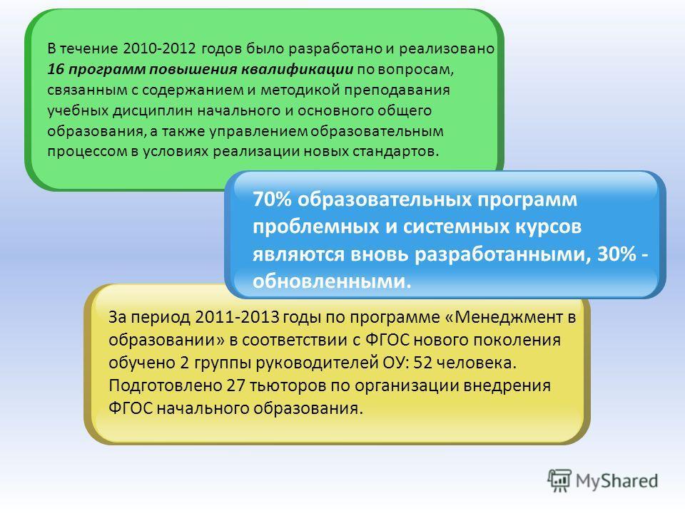 В течение 2010-2012 годов было разработано и реализовано 16 программ повышения квалификации по вопросам, связанным с содержанием и методикой преподавания учебных дисциплин начального и основного общего образования, а также управлением образовательным