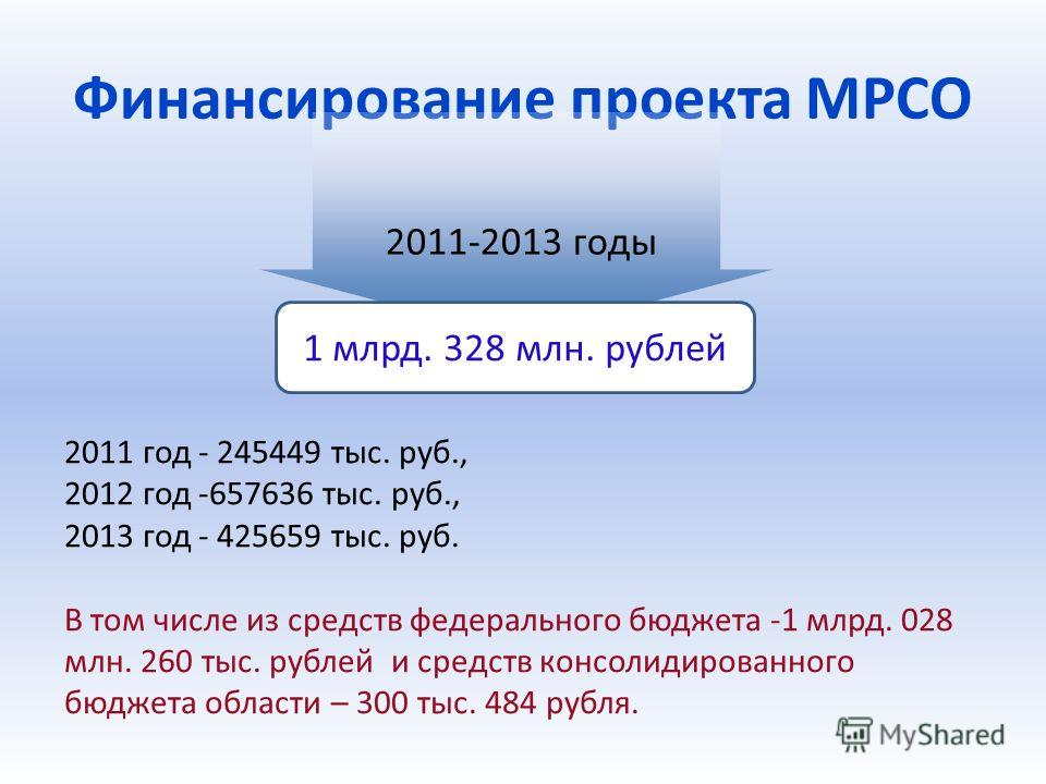 Финансирование проекта МРСО 2011-2013 годы 1 млрд. 328 млн. рублей 2011 год - 245449 тыс. руб., 2012 год -657636 тыс. руб., 2013 год - 425659 тыс. руб. В том числе из средств федерального бюджета -1 млрд. 028 млн. 260 тыс. рублей и средств консолидир