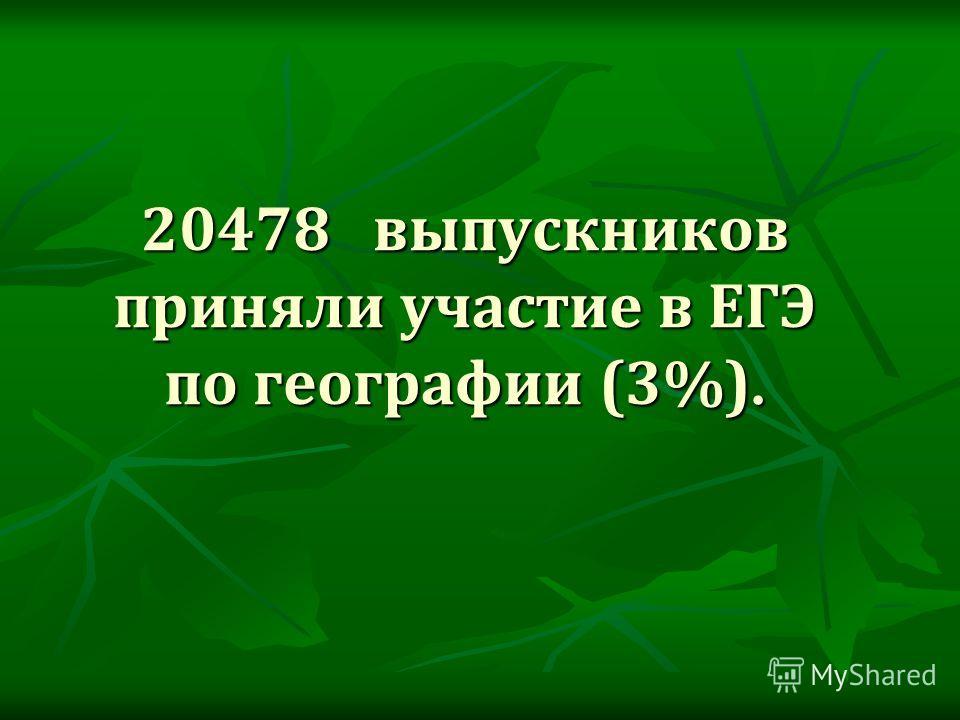 20478 выпускников приняли участие в ЕГЭ по географии (3%).