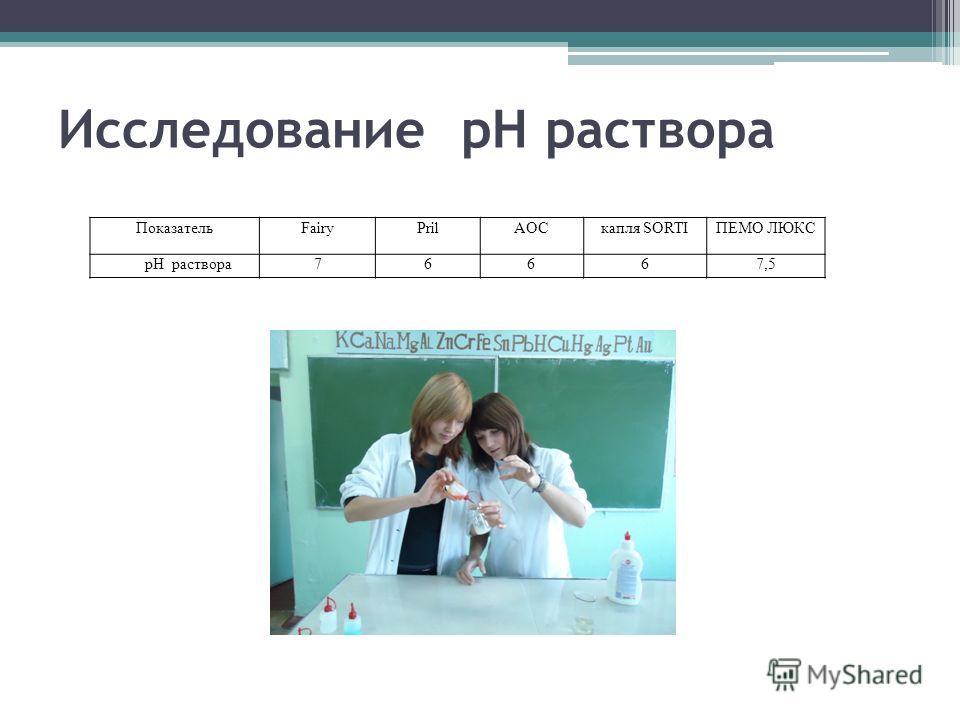 Исследование рН раствора ПоказательFairyPrilAOCкапля SORTIПЕМО ЛЮКС рН раствора 76667,5