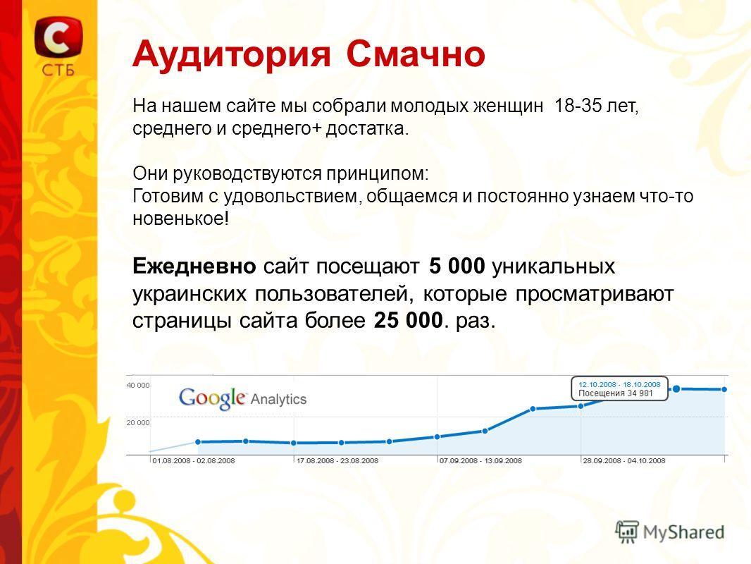 Аудитория Смачно На нашем сайте мы собрали молодых женщин 18-35 лет, среднего и среднего+ достатка. Они руководствуются принципом: Готовим с удовольствием, общаемся и постоянно узнаем что-то новенькое! Ежедневно сайт посещают 5 000 уникальных украинс