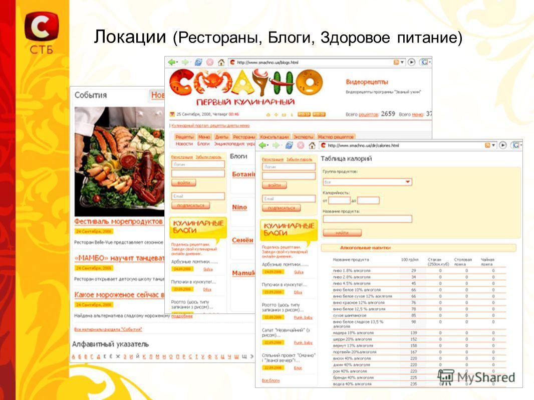 Локации (Рестораны, Блоги, Здоровое питание)
