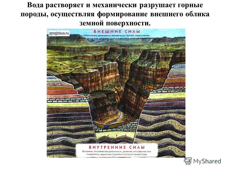Вода растворяет и механически разрушает горные породы, осуществляя формирование внешнего облика земной поверхности.