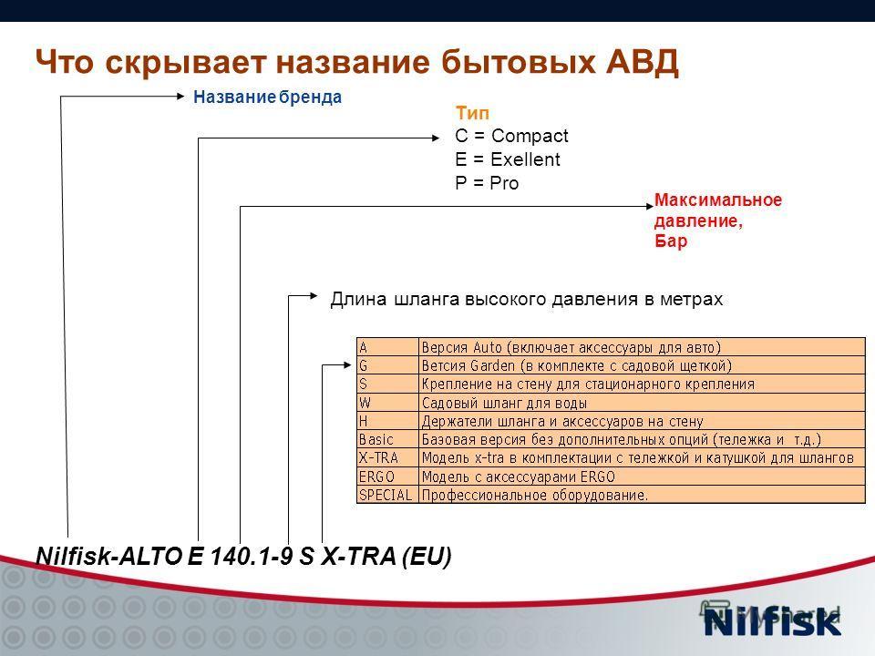 Что скрывает название бытовых АВД Название бренда Тип С = Сompact E = Exellent P = Pro Максимальное давление, Бар Nilfisk-ALTO E 140.1-9 S X-TRA (EU) Длина шланга высокого давления в метрах