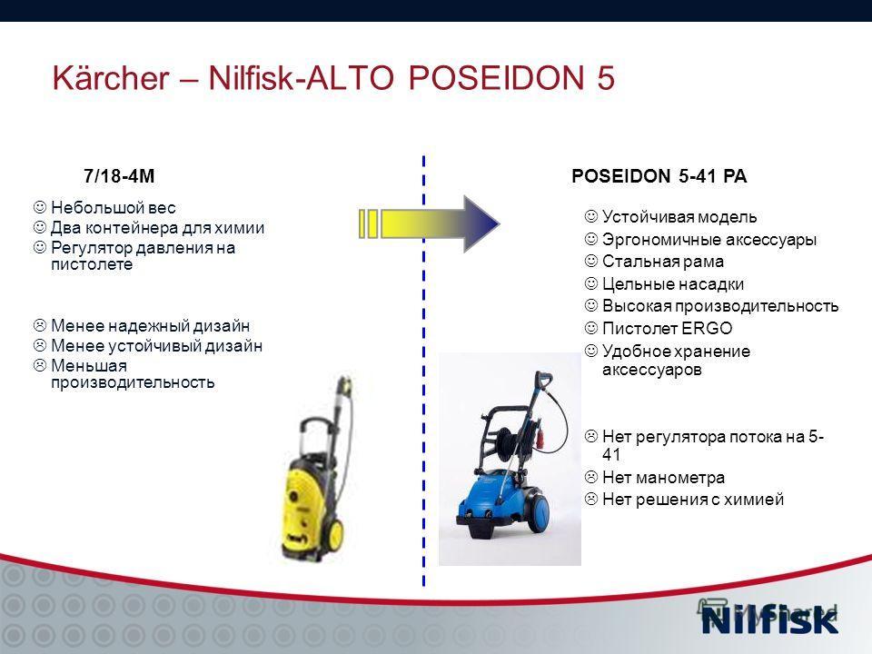 Kärcher – Nilfisk-ALTO POSEIDON 5 Устойчивая модель Эргономичные аксессуары Стальная рама Цельные насадки Высокая производительность Пистолет ERGO Удобное хранение аксессуаров Нет регулятора потока на 5- 41 Нет манометра Нет решения с химией POSEIDON