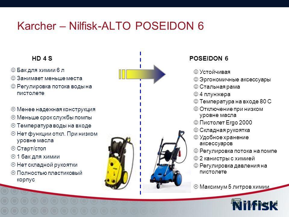 Karcher – Nilfisk-ALTO POSEIDON 6 Бак для химии 6 л Занимает меньше места Регулировка потока воды на пистолете Менее надежная конструкция Меньше срок службы помпы Температура воды на входе Нет функции откл. При низком уровне масла Старт/стоп 1 бак дл