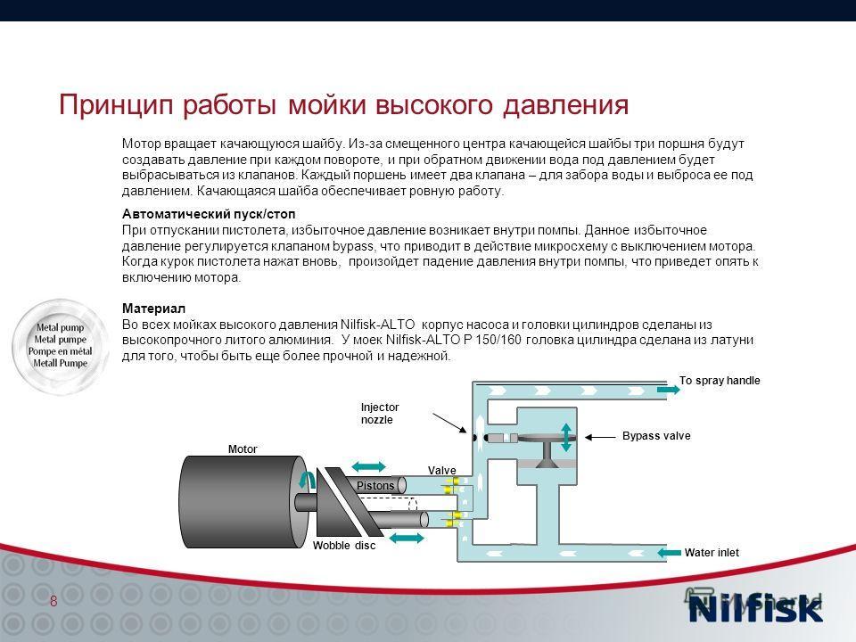 Принцип работы мойки высокого давления 8 Мотор вращает качающуюся шайбу. Из-за смещенного центра качающейся шайбы три поршня будут создавать давление при каждом повороте, и при обратном движении вода под давлением будет выбрасываться из клапанов. Каж
