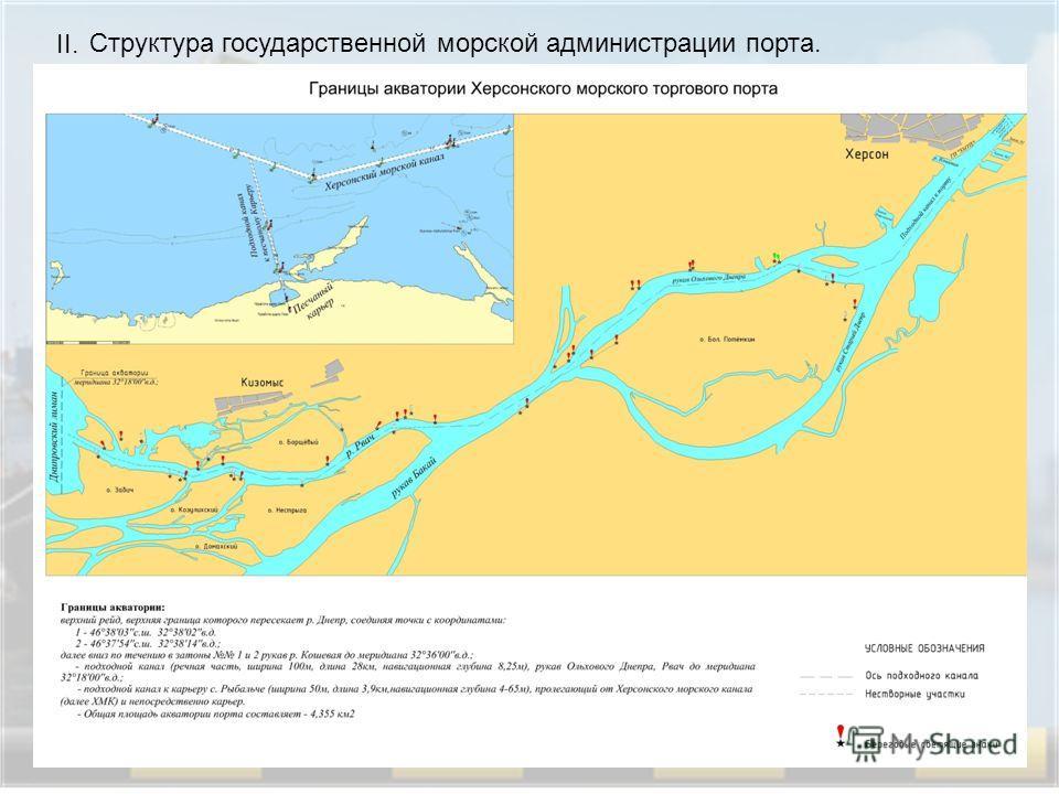 II. Структура государственной морской администрации порта.