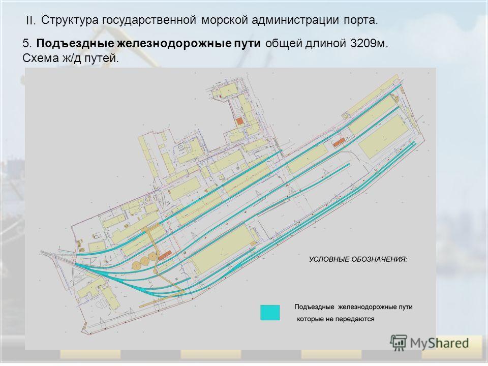 II. Структура государственной морской администрации порта. 5. Подъездные железнодорожные пути общей длиной 3209 м. Схема ж/д путей.