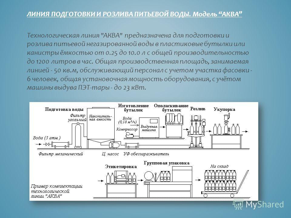 ЛИНИЯ ПОДГОТОВКИ И РОЗЛИВА ПИТЬЕВОЙ ВОДЫ. Модель АКВА Технологическая линия