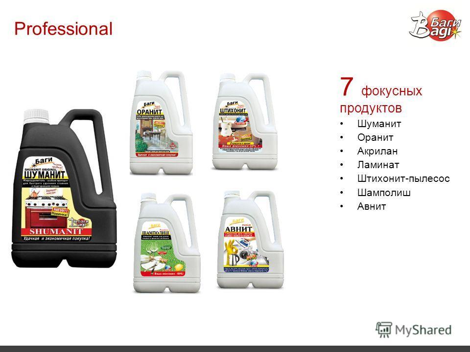 Professional 7 фокусных продуктов Шуманит Оранит Акрилан Ламинат Штихонит-пылесос Шамполиш Авнит