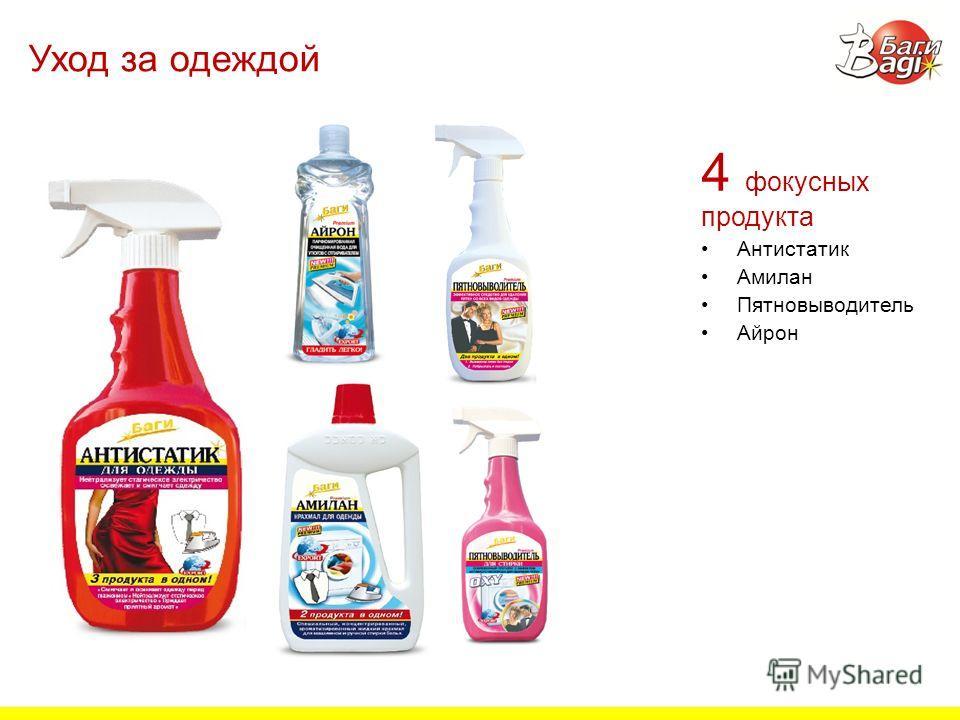 4 фокусных продукта Антистатик Амилан Пятновыводитель Айрон