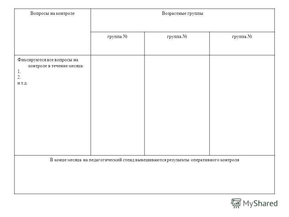 Вопросы на контроле Возрастные группы группа Фиксируются все вопросы на контроле в течение месяца: 1. 2. и т.д. В конце месяца на педагогический стенд вывешиваются результаты оперативного контроля