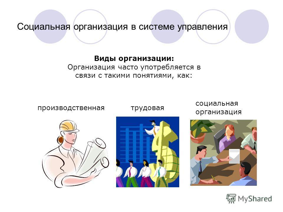 Социальная организация в системе управления Виды организации: Организация часто употребляется в связи с такими понятиями, как: трудовая социальная организация производственная