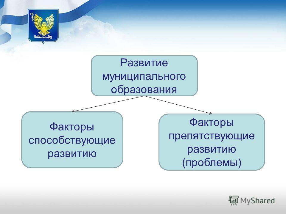 Развитие муниципального образования Факторы способствующие развитию Факторы препятствующие развитию (проблемы)